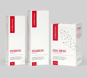 Diabess teakiszerelések
